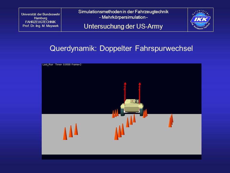 Querdynamik: Doppelter Fahrspurwechsel Untersuchung der US-Army Universität der Bundeswehr Hamburg FAHRZEUGTECHNIK Prof. Dr.-Ing. M. Meywerk Simulatio