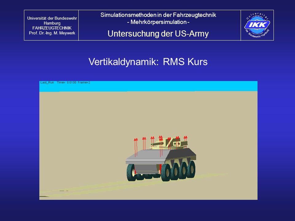 Vertikaldynamik: RMS Kurs Untersuchung der US-Army Universität der Bundeswehr Hamburg FAHRZEUGTECHNIK Prof. Dr.-Ing. M. Meywerk Simulationsmethoden in