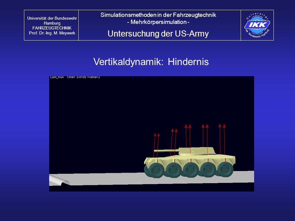 Vertikaldynamik: Hindernis Untersuchung der US-Army Universität der Bundeswehr Hamburg FAHRZEUGTECHNIK Prof. Dr.-Ing. M. Meywerk Simulationsmethoden i