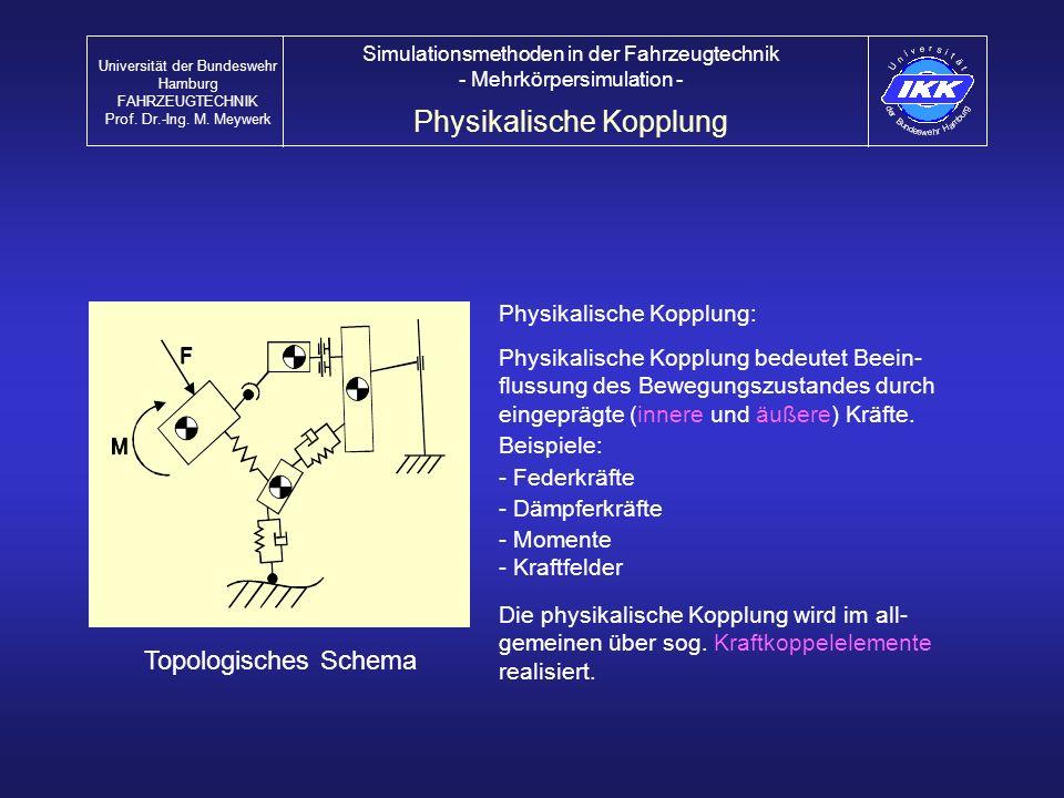Fahrdynamik FahrstabilitätKomplexer Kurs Fahrdynamik Universität der Bundeswehr Hamburg FAHRZEUGTECHNIK Prof.