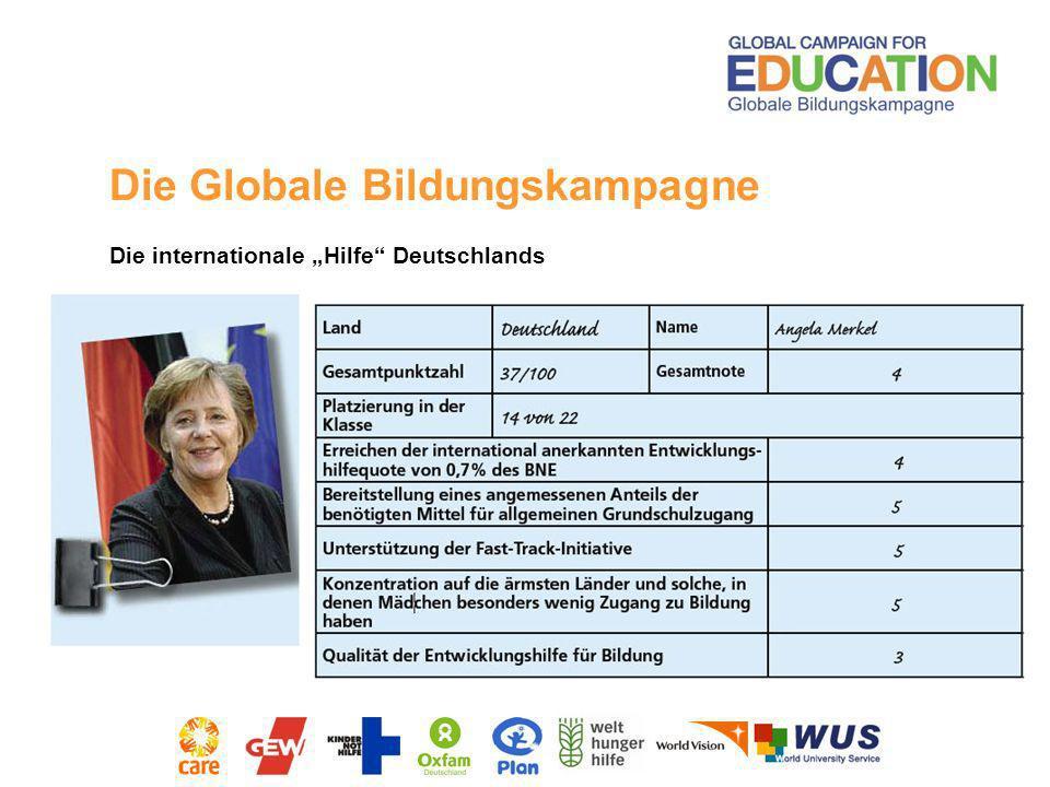 Die internationale Hilfe Deutschlands Fair-Share-Anteil (angemessene Beteiligung) der BRD an den zur Realisierung guter weltweiter Grundbildung aktuel