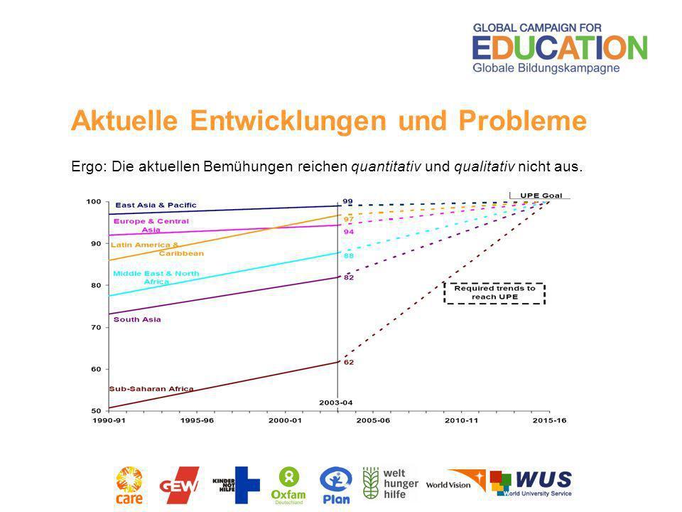 Aktuelle Entwicklungen und Probleme Ändert sich dies nicht, werden bis zum Jahr 2015: alle Bildungsanstrengungen weiterhin generell nicht die ärmsten und am stärksten benachteiligten Kinder weltweit erreichen.