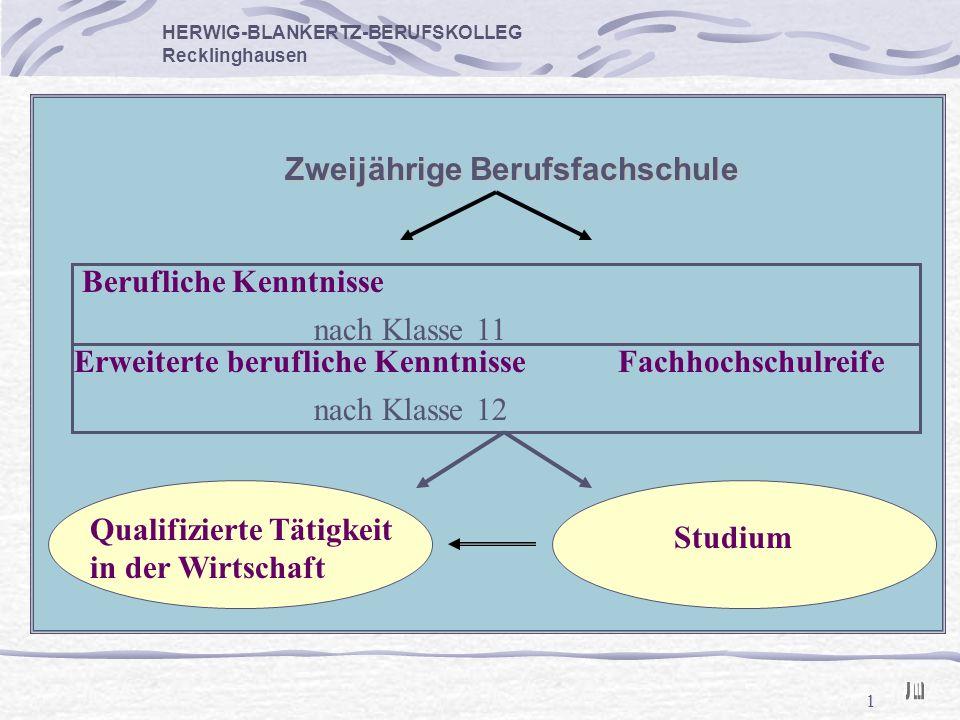 1 HERWIG-BLANKERTZ-BERUFSKOLLEG Recklinghausen Zweijährige Berufsfachschule Erweiterte berufliche Kenntnisse nach Klasse 12 nach Klasse 11 Fachhochsch