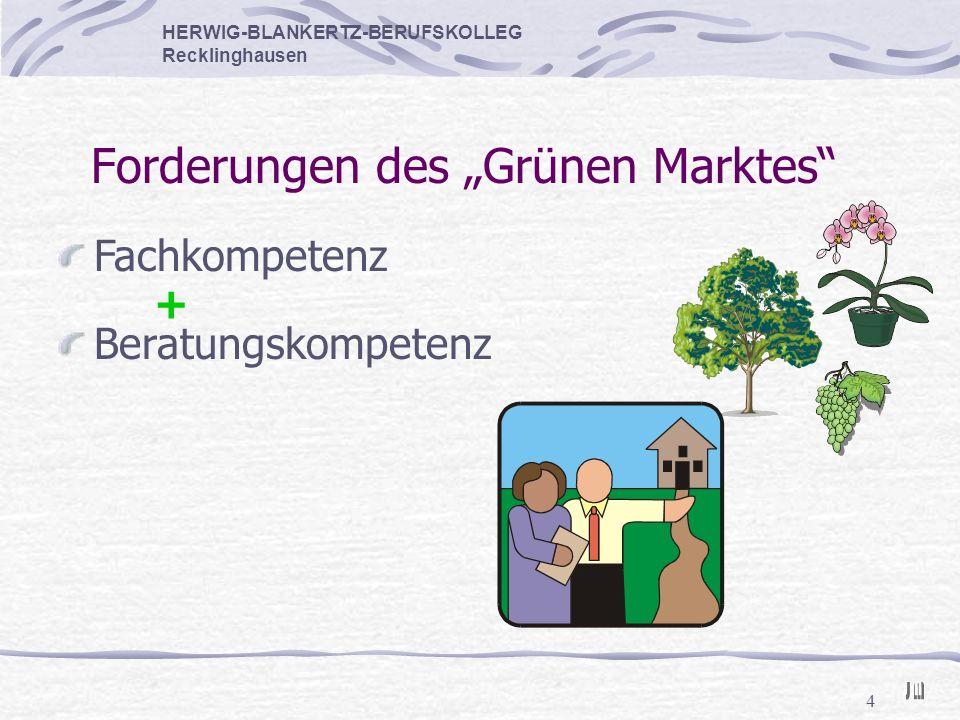 4 Forderungen des Grünen Marktes HERWIG-BLANKERTZ-BERUFSKOLLEG Recklinghausen + Fachkompetenz Beratungskompetenz