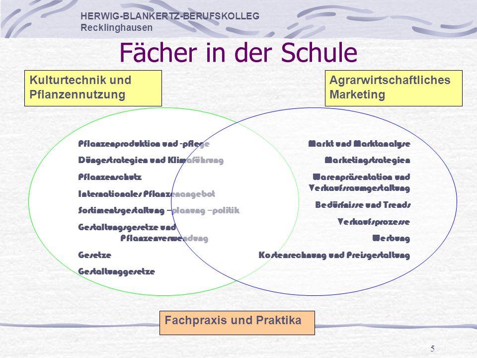 5 Kulturtechnik und Pflanzennutzung Agrarwirtschaftliches Marketing Pflanzenproduktion und -pflege Düngestrategien und Klimaführung Pflanzenschutz Int
