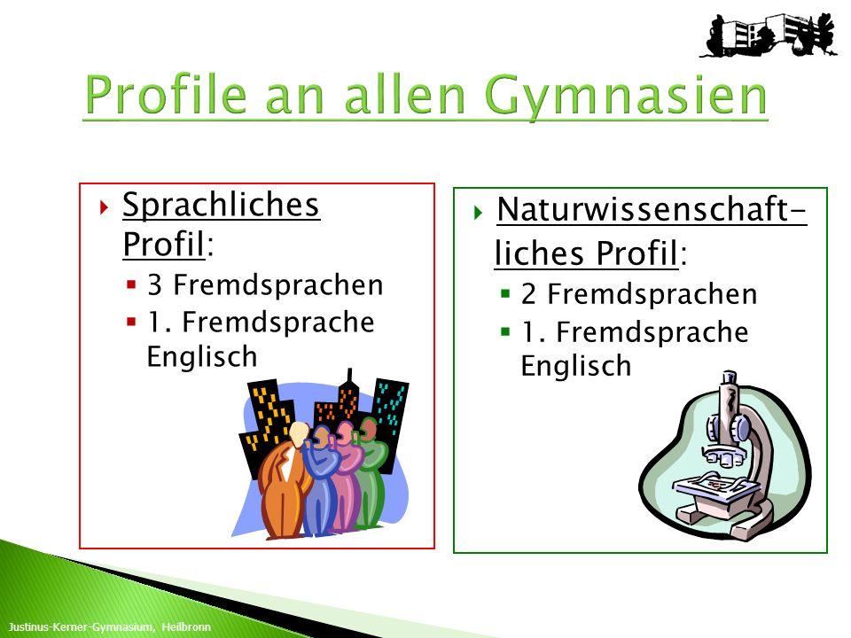 Sprachliches Profil: 3 Fremdsprachen 1. Fremdsprache Englisch Naturwissenschaft- liches Profil: 2 Fremdsprachen 1. Fremdsprache Englisch Justinus-Kern