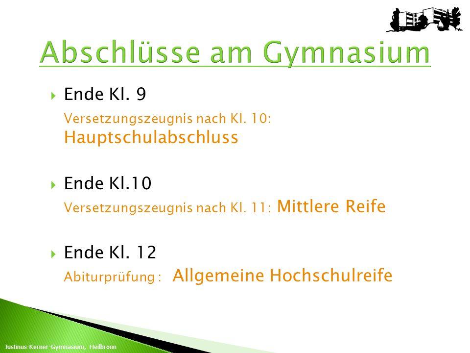 Justinus-Kerner-Gymnasium, Heilbronn Ende Kl. 9 Versetzungszeugnis nach Kl. 10: Hauptschulabschluss Ende Kl.10 Versetzungszeugnis nach Kl. 11: Mittler