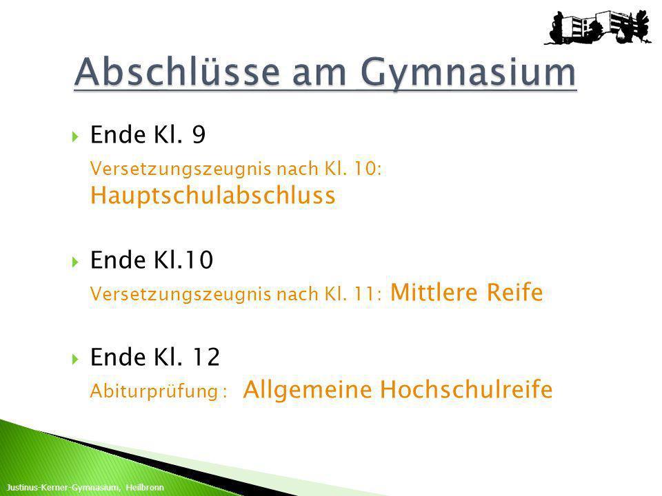 Religionslehre2 Deutsch5 GWG2 Englisch5 Mathematik4 Biologie2 Naturphänomene2 Sport4 Musik2 Bildende Kunst2 SLS 1 Computer- Schulung1 Justinus-Kerner-Gymnasium, Heilbronn