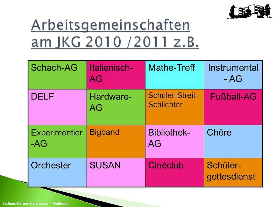 EHKGElly-Heuss-Knapp-Gymnasium (www.ehkg-hn.de) JKGJustinus-Kerner-Gymnasium (www.jkg.hn.bw.schule.de) MSGMönchsee-Gymnasium (www.moenchsee.de) RMGRobert-Mayer-Gymnasium (www.rmg.hn.bw.schule.de) THGTheodor-Heuss-Gymnasium (www.thg.hn.bw.schule.de) Justinus-Kerner-Gymnasium, Heilbronn