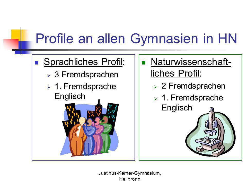 Justinus-Kerner-Gymnasium, Heilbronn Profile an allen Gymnasien in HN Sprachliches Profil: 3 Fremdsprachen 1. Fremdsprache Englisch Naturwissenschaft-