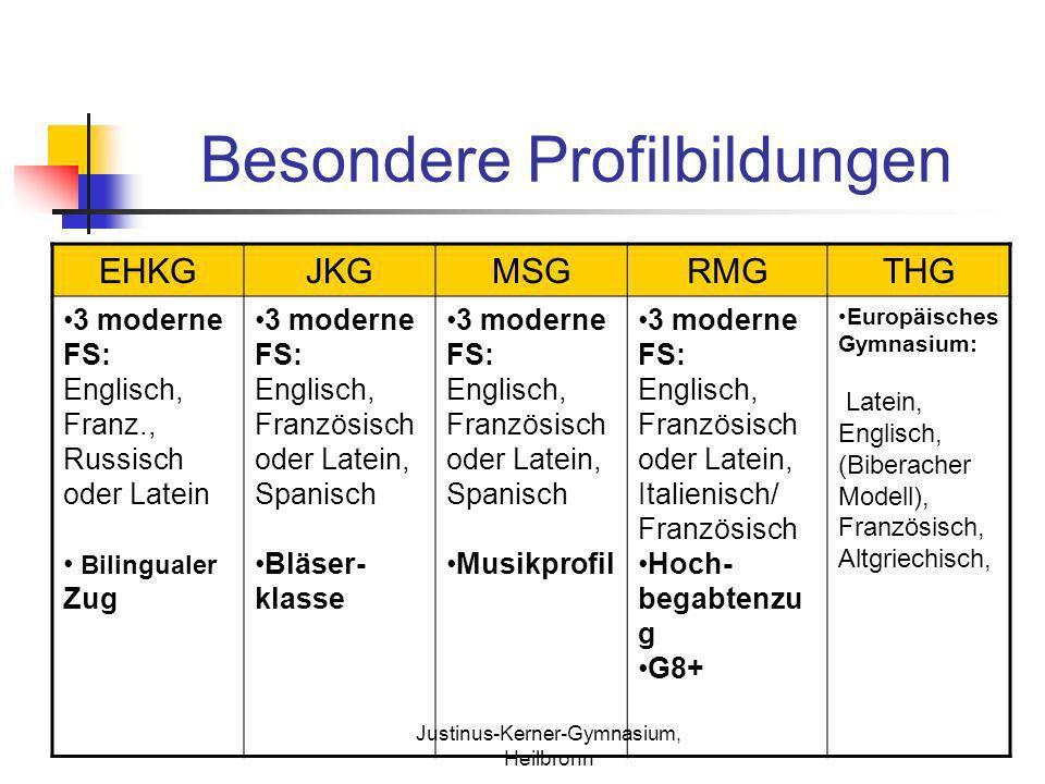Justinus-Kerner-Gymnasium, Heilbronn Besondere Profilbildungen EHKGJKGMSGRMGTHG 3 moderne FS: Englisch, Franz., Russisch oder Latein Bilingualer Zug 3
