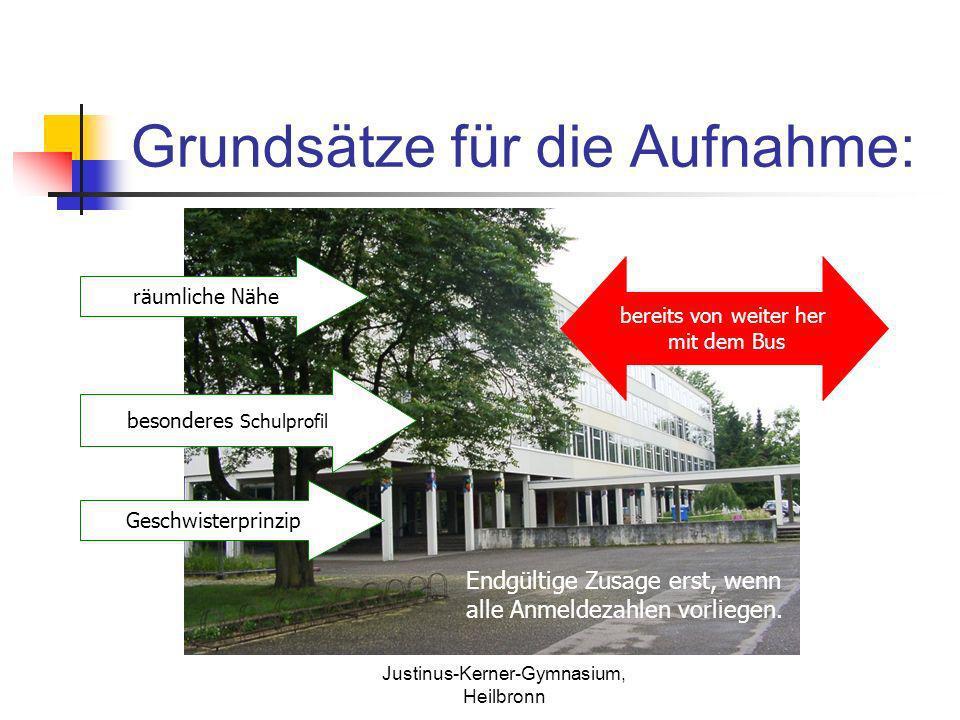 Justinus-Kerner-Gymnasium, Heilbronn Grundsätze für die Aufnahme: besonderes Schulprofil räumliche Nähe Geschwisterprinzip bereits von weiter her mit