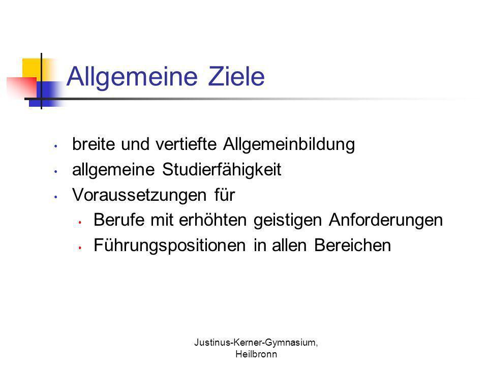 Justinus-Kerner-Gymnasium, Heilbronn Allgemeine Ziele breite und vertiefte Allgemeinbildung allgemeine Studierfähigkeit Voraussetzungen für Berufe mit