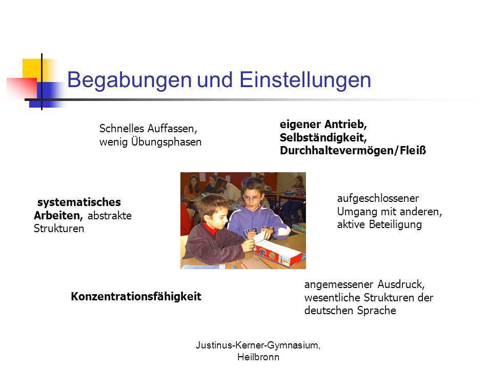Justinus-Kerner-Gymnasium, Heilbronn Begabungen und Einstellungen Schnelles Auffassen, wenig Übungsphasen systematisches Arbeiten, abstrakte Strukture