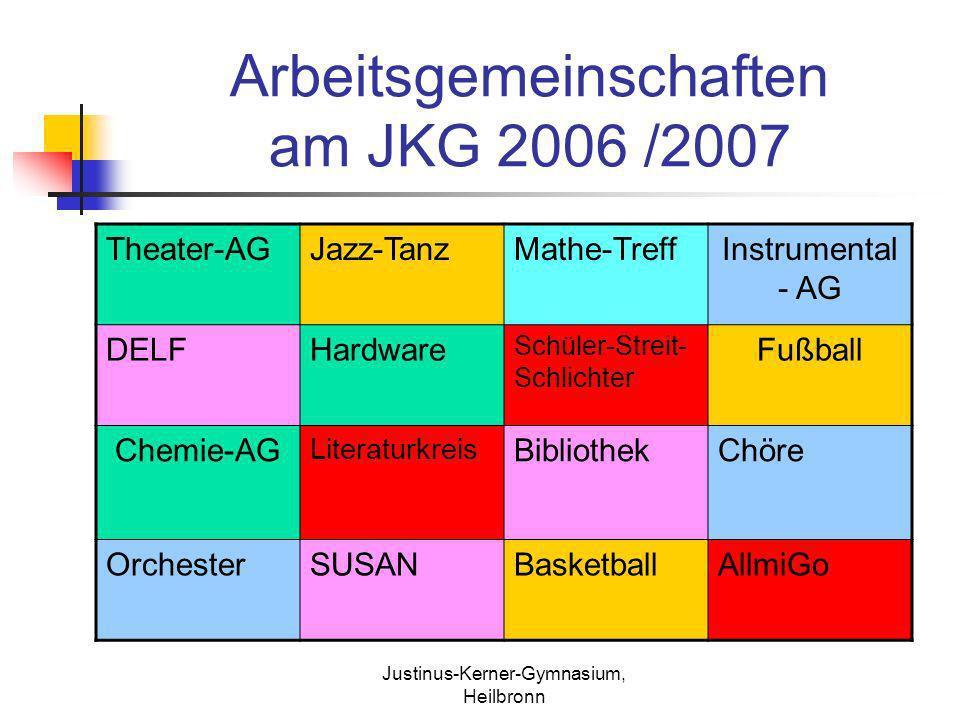 Justinus-Kerner-Gymnasium, Heilbronn Arbeitsgemeinschaften am JKG 2006 /2007 Theater-AGJazz-TanzMathe-TreffInstrumental - AG DELFHardware Schüler-Stre