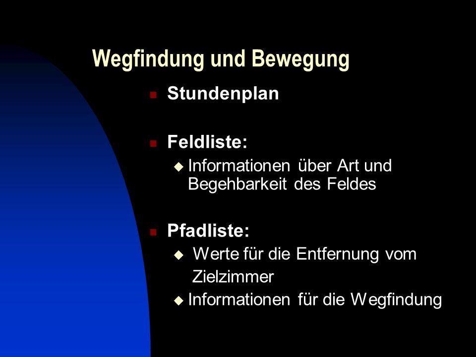 Wegfindung und Bewegung Stundenplan Feldliste: Informationen über Art und Begehbarkeit des Feldes Pfadliste: Werte für die Entfernung vom Zielzimmer Informationen für die Wegfindung