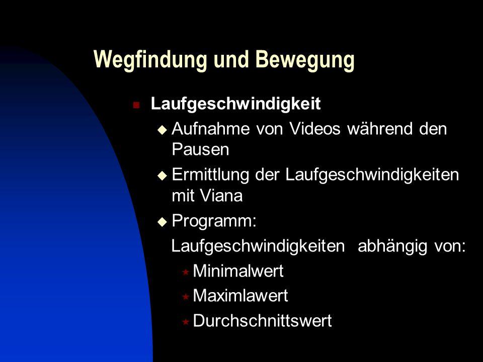 Wegfindung und Bewegung Laufgeschwindigkeit Aufnahme von Videos während den Pausen Ermittlung der Laufgeschwindigkeiten mit Viana Programm: Laufgeschwindigkeiten abhängig von: Minimalwert Maximlawert Durchschnittswert