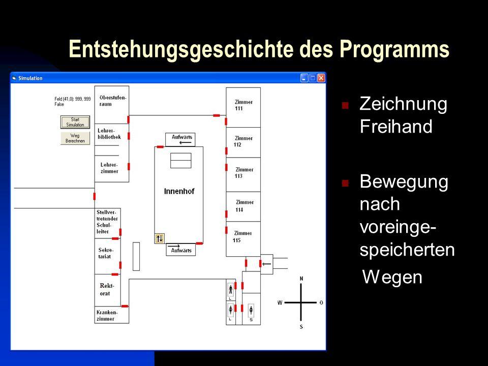 Zeichnung Freihand Bewegung nach voreinge- speicherten Wegen Entstehungsgeschichte des Programms