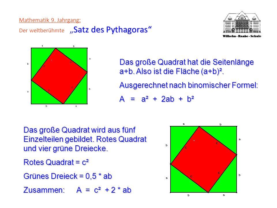 Satz des Pythagoras Mathematik 9. Jahrgang: Der weltberühmteSatz des Pythagoras Das große Quadrat hat die Seitenlänge a+b. Also ist die Fläche (a+b)².