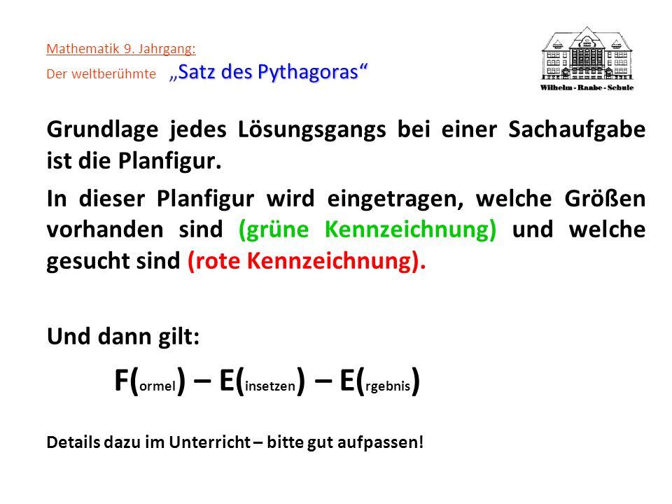 Satz des Pythagoras Mathematik 9. Jahrgang: Der weltberühmteSatz des Pythagoras Grundlage jedes Lösungsgangs bei einer Sachaufgabe ist die Planfigur.
