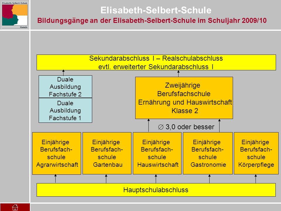 Elisabeth-Selbert-Schule Hauptschulabschluss Duale Ausbildung Fachstufe 1 Duale Ausbildung Fachstufe 2 Einjährige Berufsfach- schule Gartenbau Einjähr