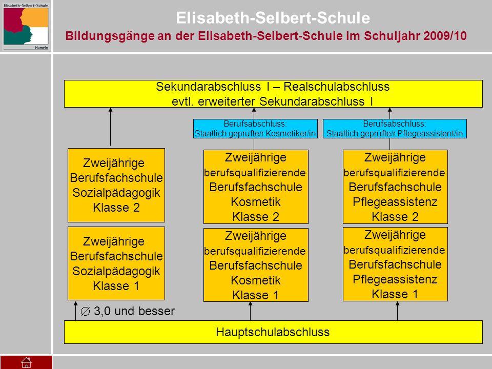 Elisabeth-Selbert-Schule Hauptschulabschluss 3,0 und besser Zweijährige Berufsfachschule Sozialpädagogik Klasse 1 Zweijährige Berufsfachschule Sozialp