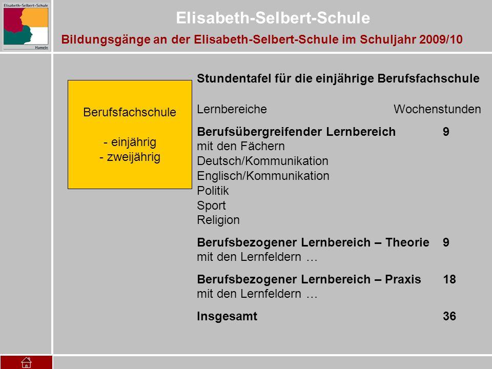 Elisabeth-Selbert-Schule Stundentafel für die einjährige Berufsfachschule LernbereicheWochenstunden Berufsübergreifender Lernbereich9 mit den Fächern