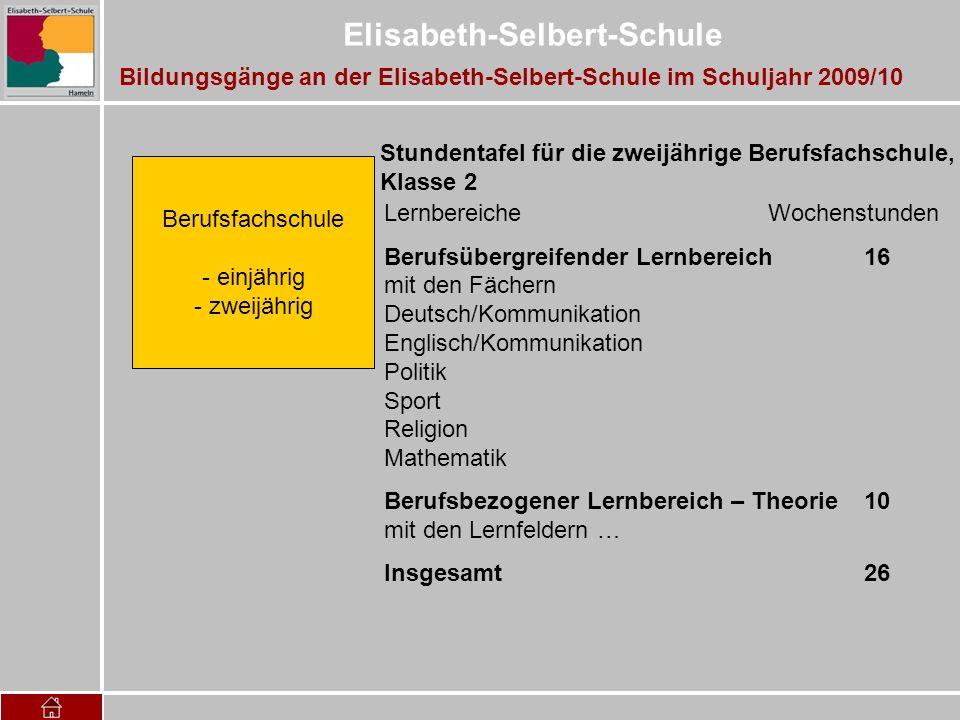 Elisabeth-Selbert-Schule Stundentafel für die zweijährige Berufsfachschule, Klasse 2 LernbereicheWochenstunden Berufsübergreifender Lernbereich16 mit