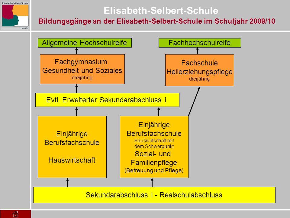 Elisabeth-Selbert-Schule Sekundarabschluss I - Realschulabschluss Evtl. Erweiterter Sekundarabschluss I Fachgymnasium Gesundheit und Soziales dreijähr