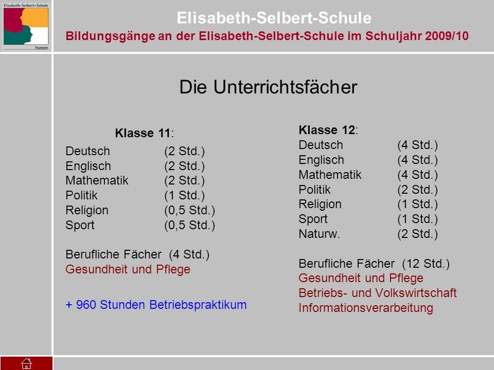 Elisabeth-Selbert-Schule Klasse 12: Deutsch (4 Std.) Englisch (4 Std.) Mathematik(4 Std.) Politik(2 Std.) Religion(1 Std.) Sport (1 Std.) Naturw.(2 St