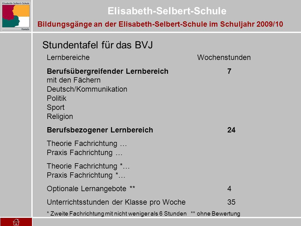 Elisabeth-Selbert-Schule Stundentafel für das BVJ LernbereicheWochenstunden Berufsübergreifender Lernbereich7 mit den Fächern Deutsch/Kommunikation Po