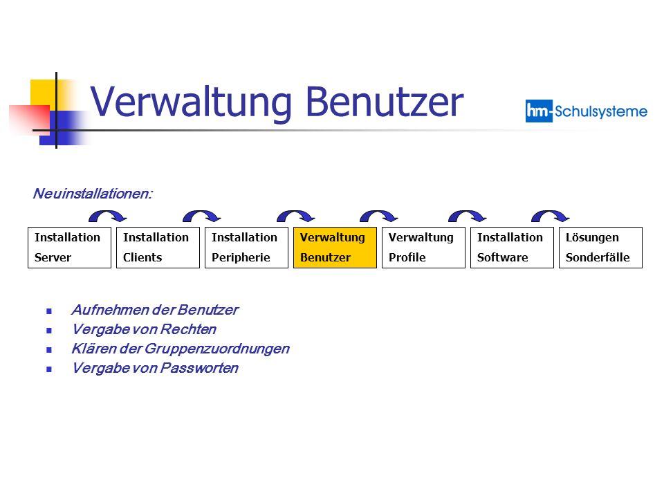 Verwaltung Benutzer Installation Server Installation Clients Installation Peripherie Verwaltung Benutzer Verwaltung Profile Installation Software Lösu