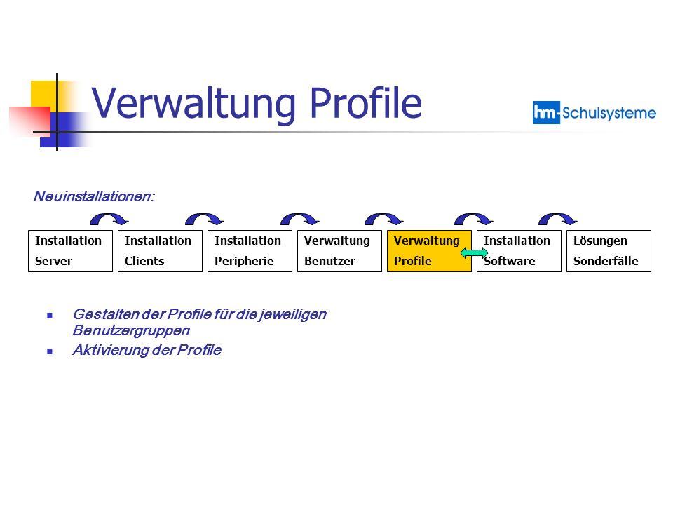 Verwaltung Profile Installation Server Installation Clients Installation Peripherie Verwaltung Benutzer Verwaltung Profile Installation Software Lösun