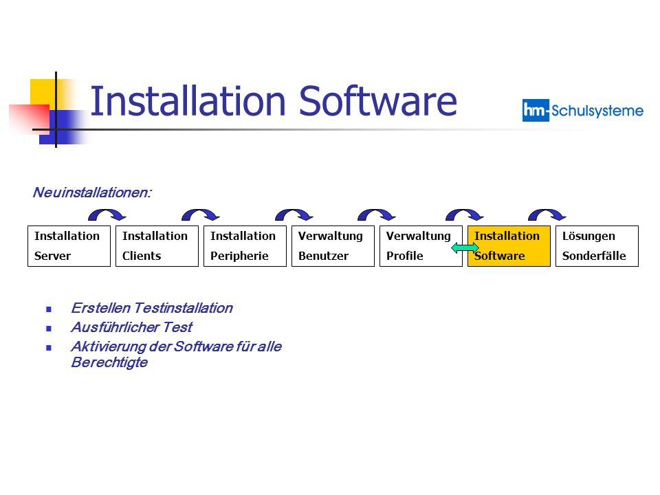 Installation Software Installation Server Installation Clients Installation Peripherie Verwaltung Benutzer Verwaltung Profile Installation Software Lö