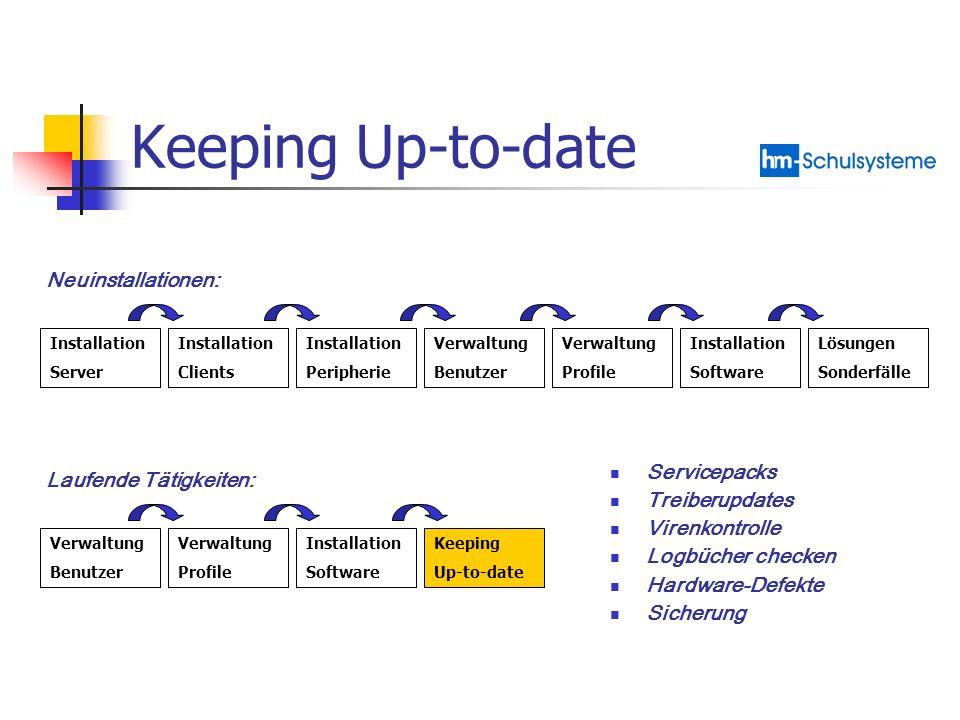 Keeping Up-to-date Installation Server Installation Clients Installation Peripherie Verwaltung Benutzer Verwaltung Profile Installation Software Lösun