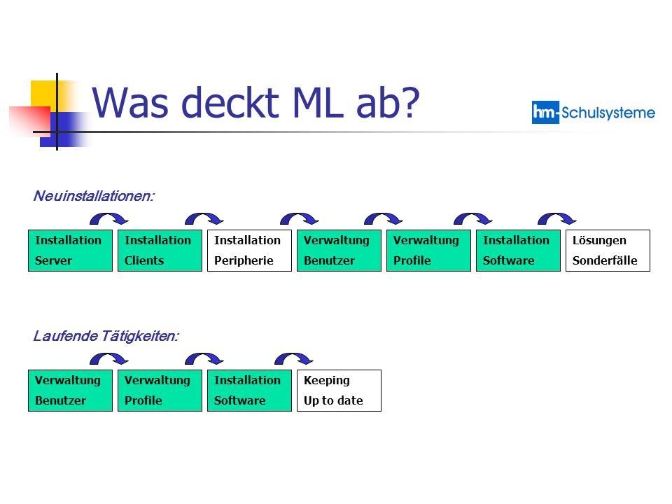 Was deckt ML ab? Installation Server Installation Clients Installation Peripherie Verwaltung Benutzer Verwaltung Profile Installation Software Lösunge