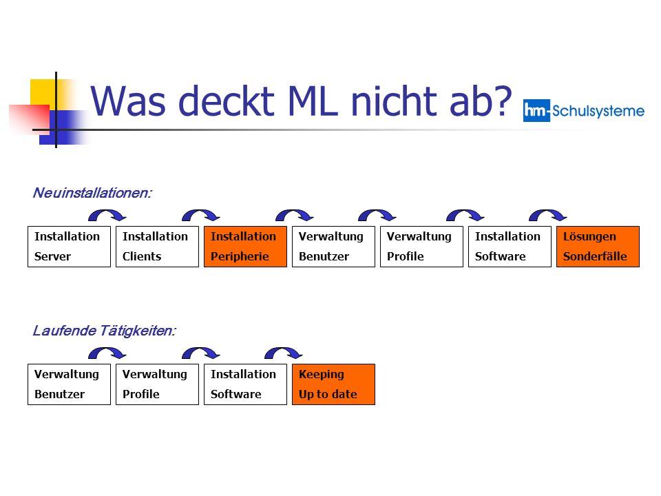 Was deckt ML nicht ab? Installation Server Installation Clients Installation Peripherie Verwaltung Benutzer Verwaltung Profile Installation Software L