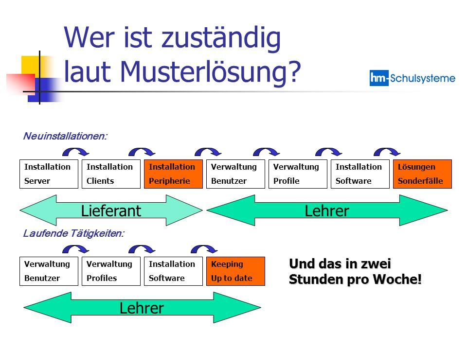 Wer ist zuständig laut Musterlösung? Installation Server Installation Clients Installation Peripherie Verwaltung Benutzer Verwaltung Profile Installat
