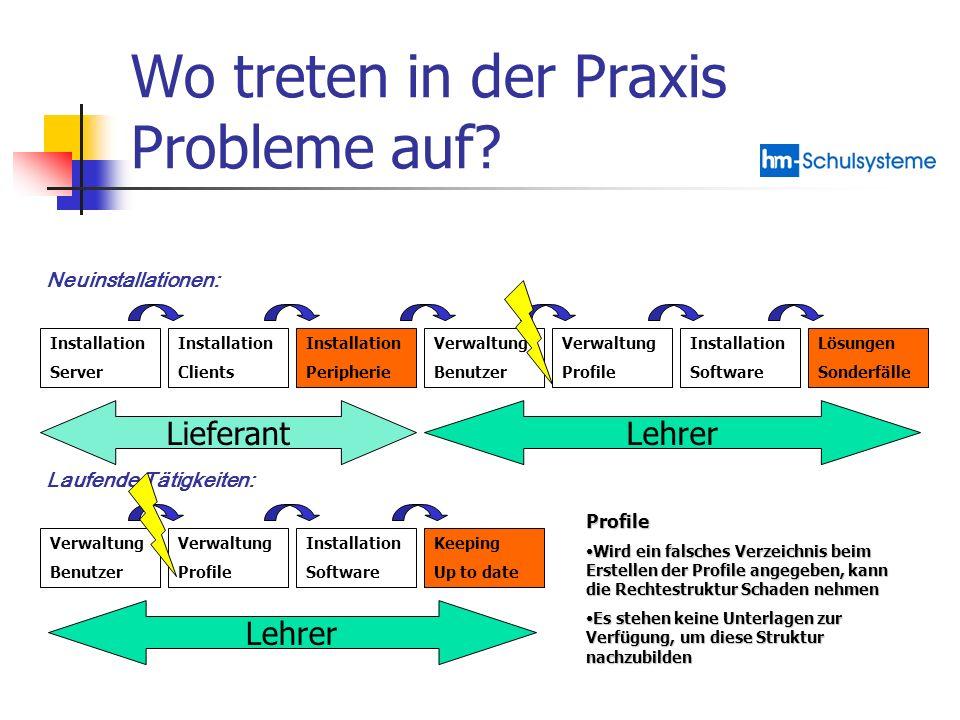 Wo treten in der Praxis Probleme auf? Installation Server Installation Clients Installation Peripherie Verwaltung Benutzer Verwaltung Profile Installa