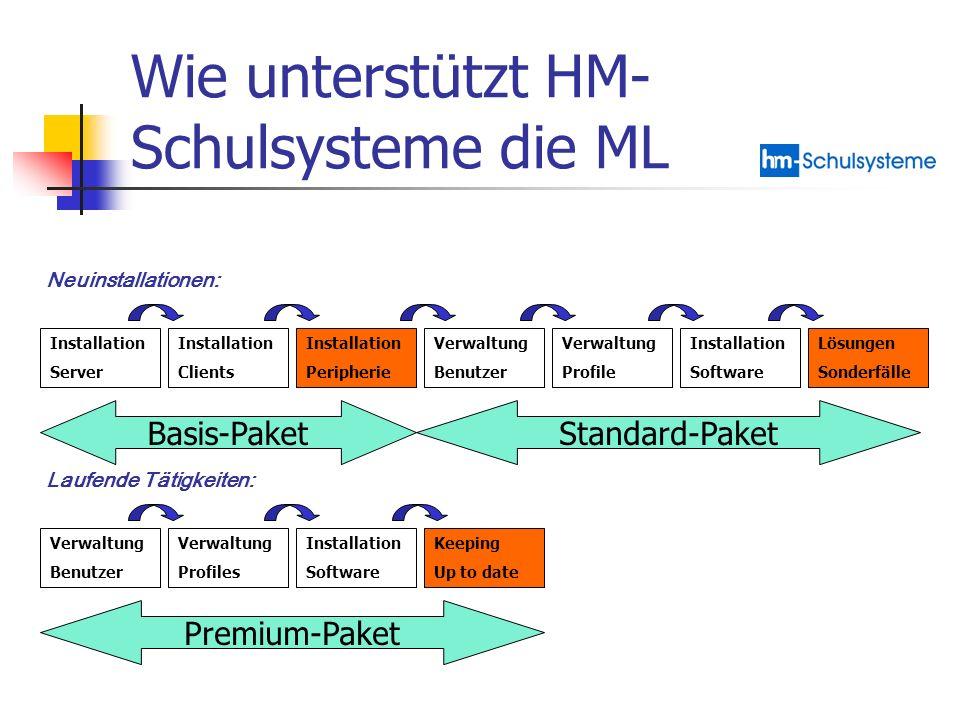 Wie unterstützt HM- Schulsysteme die ML Installation Server Installation Clients Installation Peripherie Verwaltung Benutzer Verwaltung Profile Instal