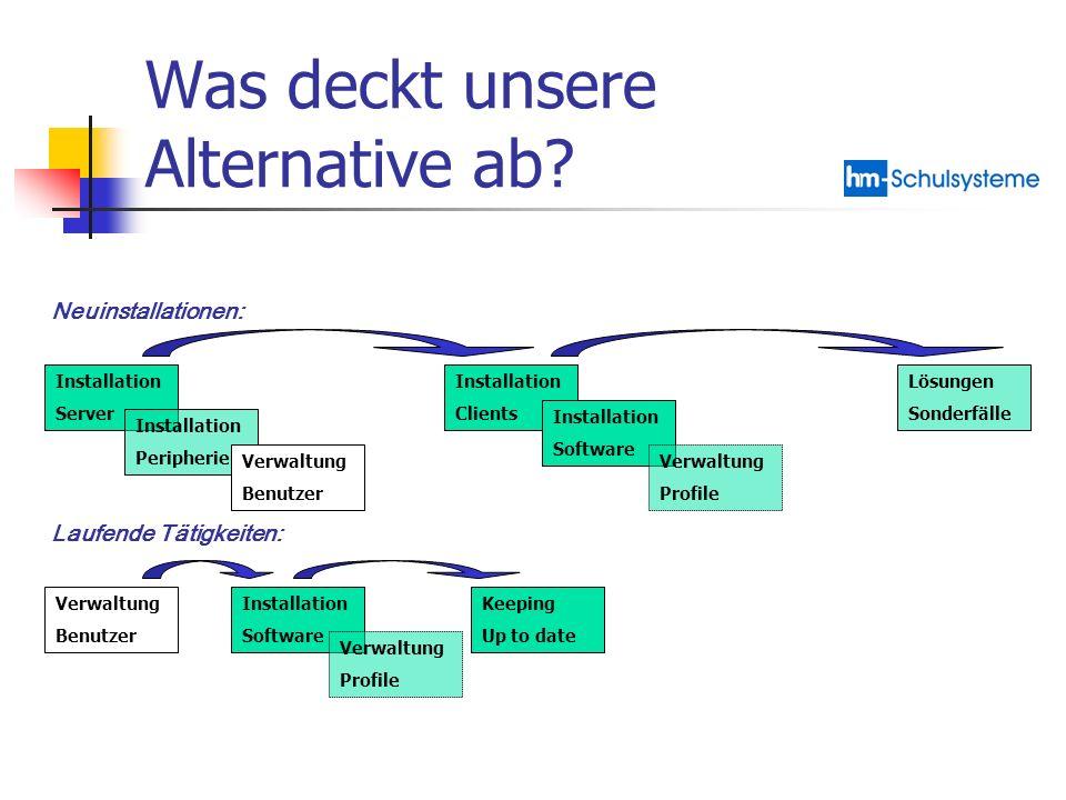 Was deckt unsere Alternative ab? Installation Server Installation Clients Installation Peripherie Verwaltung Benutzer Installation Software Lösungen S