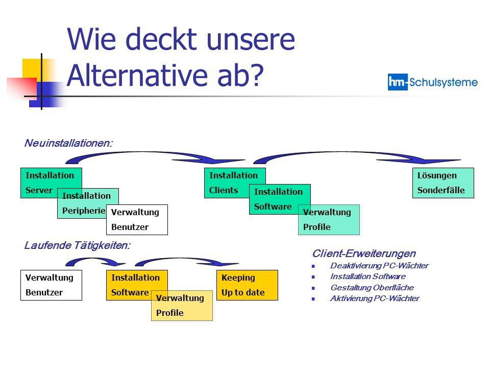 Wie deckt unsere Alternative ab? Installation Server Installation Clients Installation Peripherie Verwaltung Benutzer Installation Software Lösungen S