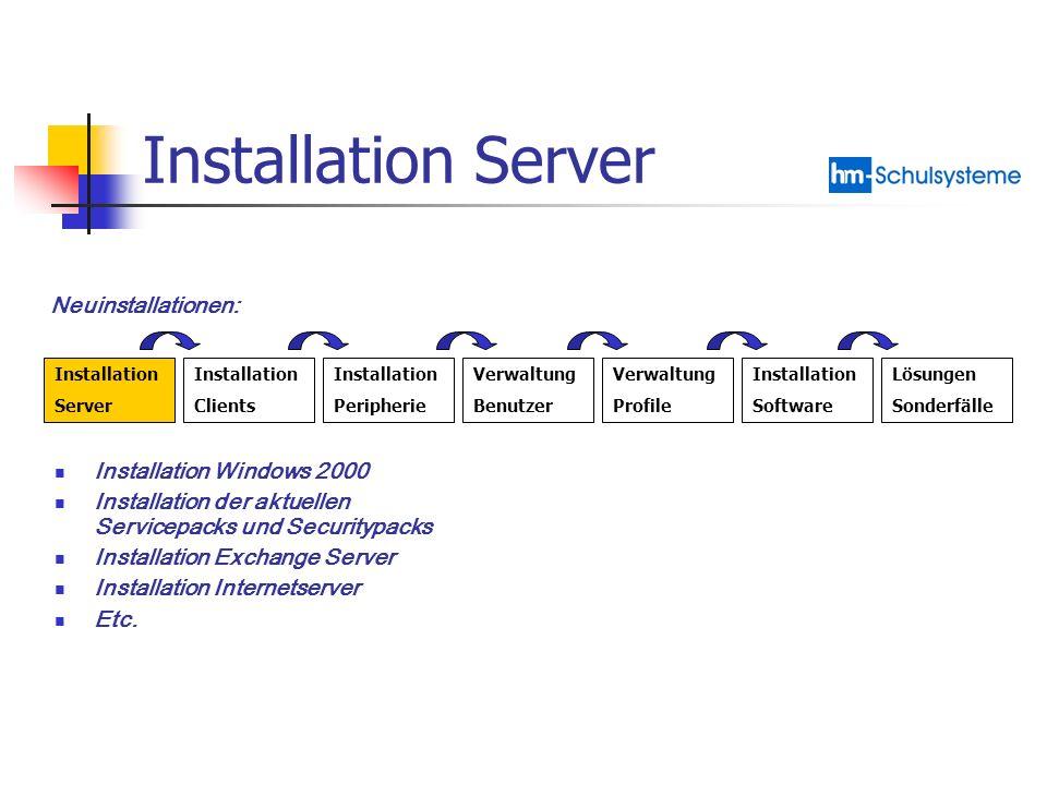 Installation Server Installation Server Installation Clients Installation Peripherie Verwaltung Benutzer Verwaltung Profile Installation Software Lösu