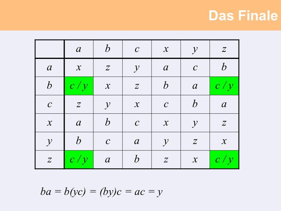Das Finale abcxyz axzyacb bc / yxzba czyxcba xabcxyz ybcayzx z abzx ba = b(yc) = (by)c = ac = y
