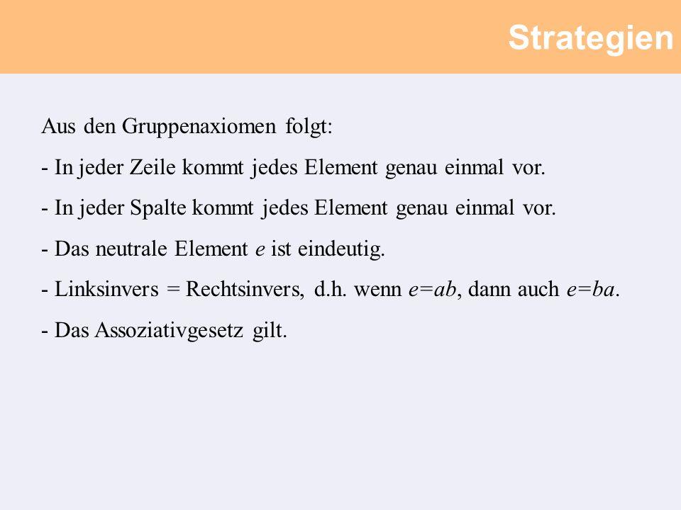 Strategien Aus den Gruppenaxiomen folgt: - In jeder Zeile kommt jedes Element genau einmal vor.