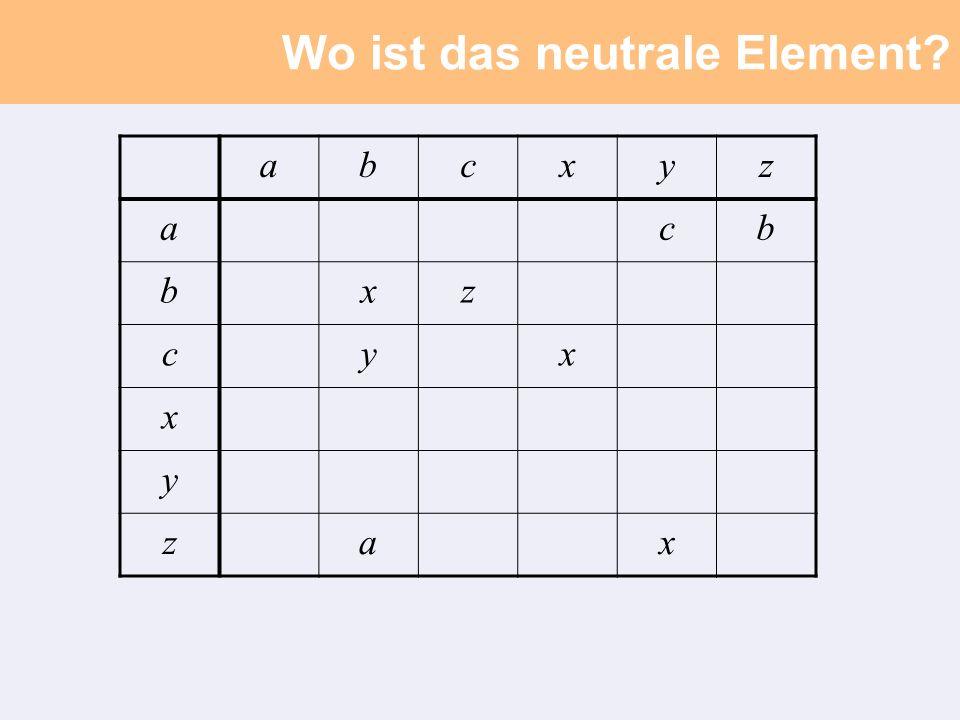 Wo ist das neutrale Element abcxyz acb bxz cyx x y zax