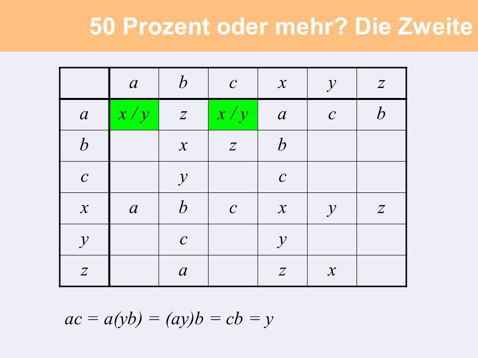 Linksinvers = Rechtsinvers abcxyz axzyacb bxzb cyc xabcxyz ycy zazx