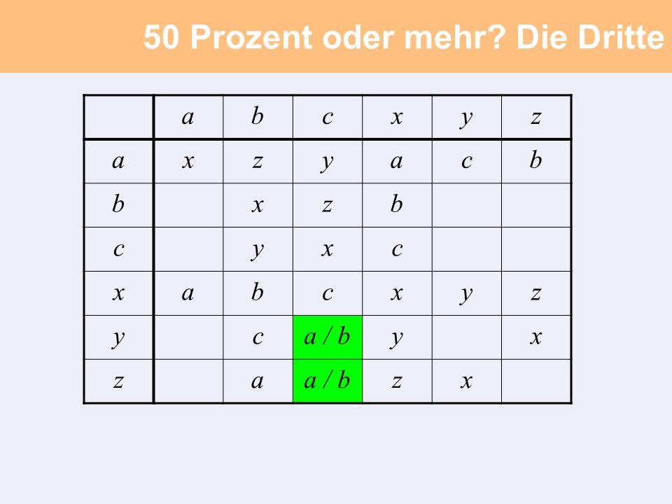 50 Prozent oder mehr Die Dritte abcxyz axzyacb bxzb cyxc xabcxyz yca / byx za zx
