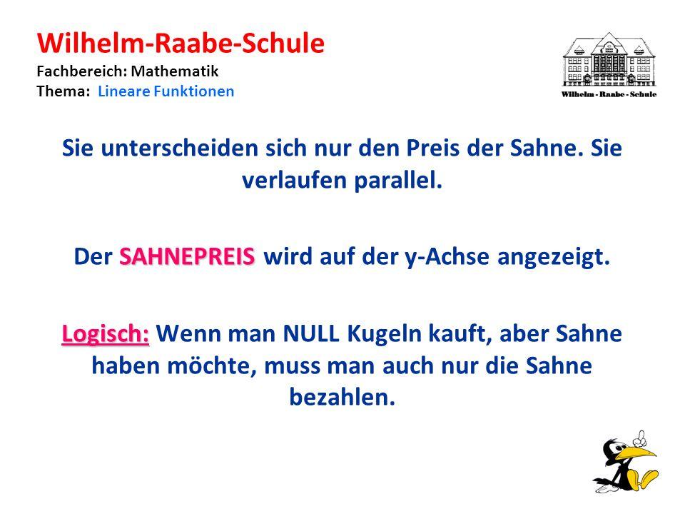 Wilhelm-Raabe-Schule Fachbereich: Mathematik Thema: Lineare Funktionen Sie unterscheiden sich nur den Preis der Sahne.
