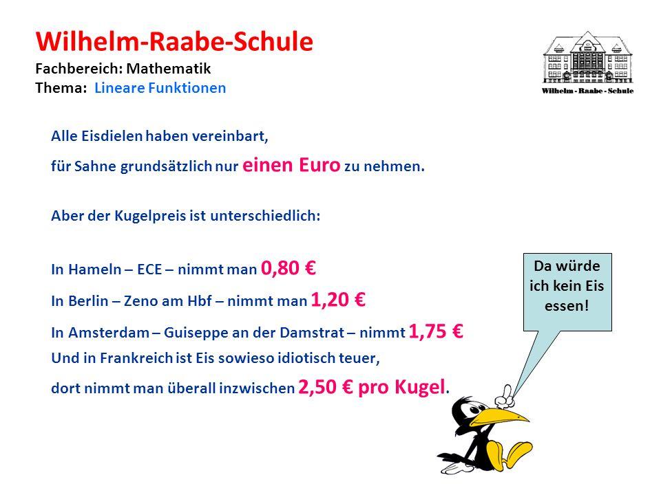 Wilhelm-Raabe-Schule Fachbereich: Mathematik Thema: Lineare Funktionen Alle Eisdielen haben vereinbart, für Sahne grundsätzlich nur einen Euro zu nehmen.